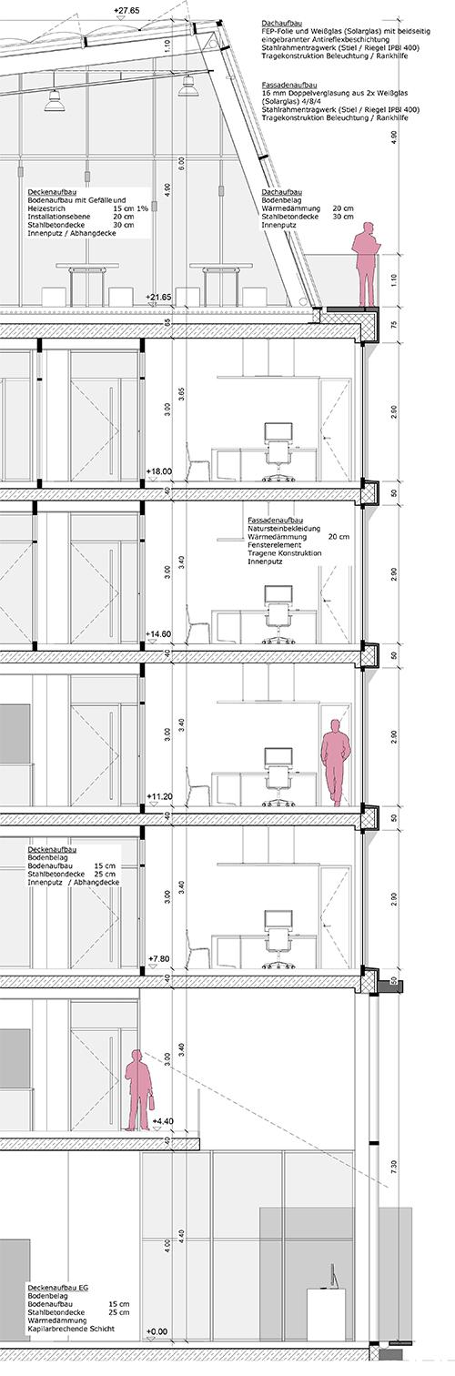 Meier-Ebbers Architektur Jobcenter Oberhausen