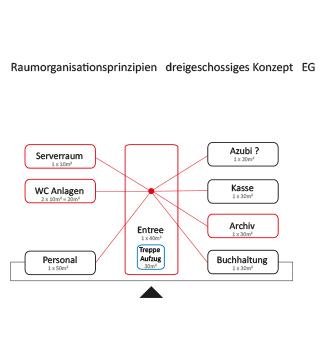 Meier-Ebbers_Verwaltung-Horsthemke_Raumorga
