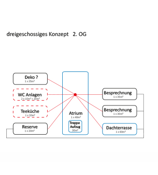 Meier-Ebbers_Verwaltung-Horsthemke_Raumorga2OG