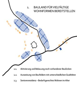 Meier-Ebbers_Stadt_Dorfentwicklung-Reuland_Massnahme1