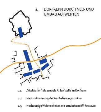 Meier-Ebbers_Stadt_Dorfentwicklung-Reuland_Massnahme2