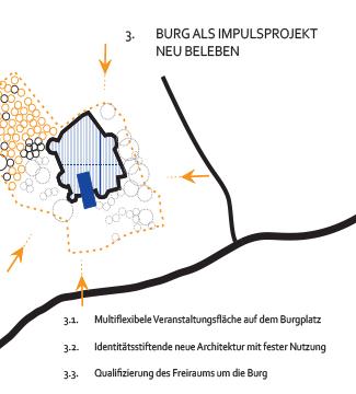 Meier-Ebbers_Stadt_Dorfentwicklung-Reuland_Massnahme3