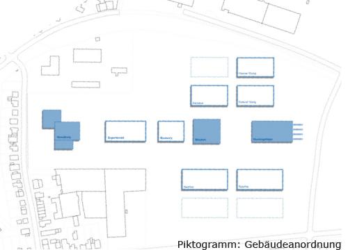 Meier-Ebbers_Stadt_Studie-Brand_Pikto2