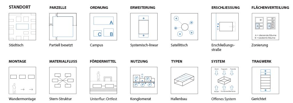 Meier-Ebbers_Stadt_Studie-Brand_Pikto4