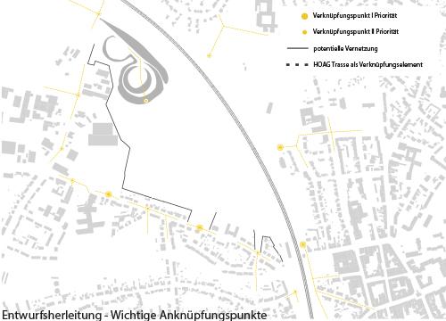 Meier-Ebbers_Stadt_Zeche-Sterkrade_Analyse2