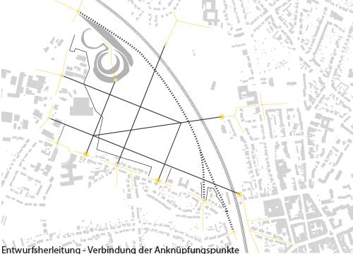 Meier-Ebbers_Stadt_Zeche-Sterkrade_Analyse3