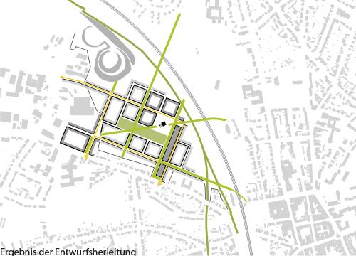 Meier-Ebbers_Stadt_Zeche-Sterkrade_Analyse4
