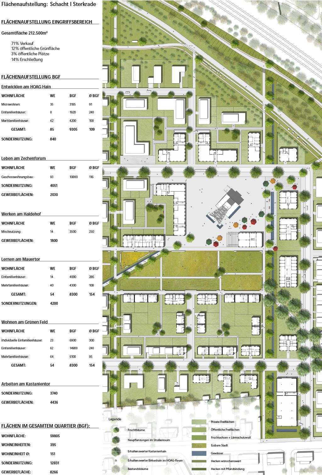 Meier-Ebbers_Stadt_Zeche-Sterkrade_Gestalltungsplan