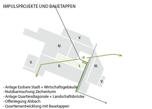 Meier-Ebbers_Stadt_Zeche-Sterkrade_Konzept1