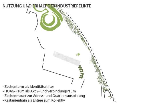 Meier-Ebbers_Stadt_Zeche-Sterkrade_Konzept2