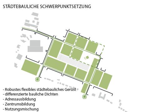 Meier-Ebbers_Stadt_Zeche-Sterkrade_Konzept3