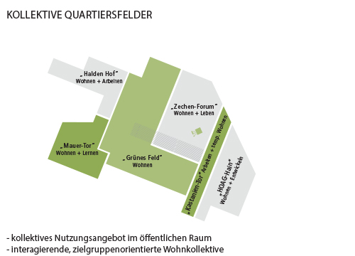 Meier-Ebbers_Stadt_Zeche-Sterkrade_Konzept4
