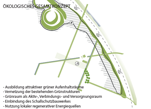 Meier-Ebbers_Stadt_Zeche-Sterkrade_Konzept5