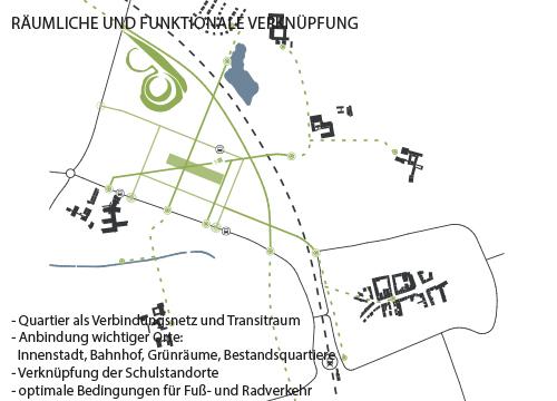 Meier-Ebbers_Stadt_Zeche-Sterkrade_Konzept6