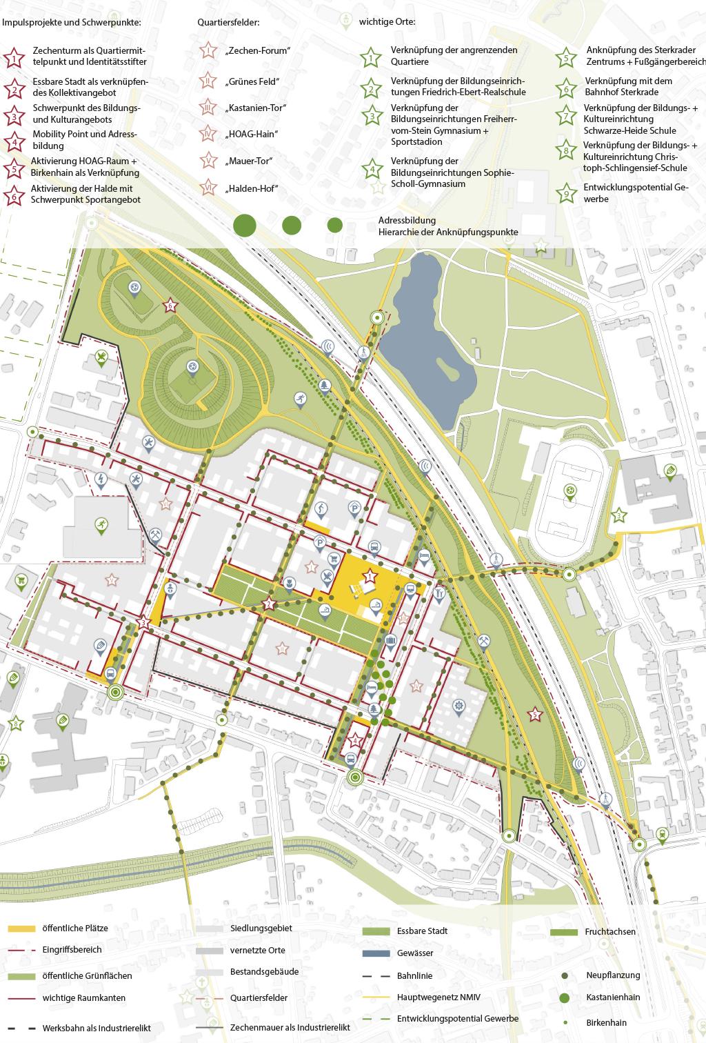 Meier-Ebbers_Stadt_Zeche-Sterkrade_Rahmenplan