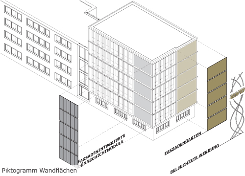 architekt oberhausen