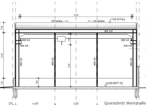 Planer Oberhausen